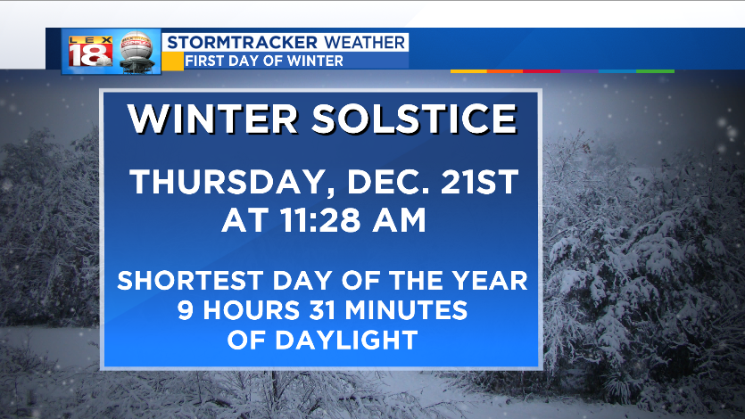 Winter begins today, why it's the shortest day of the year