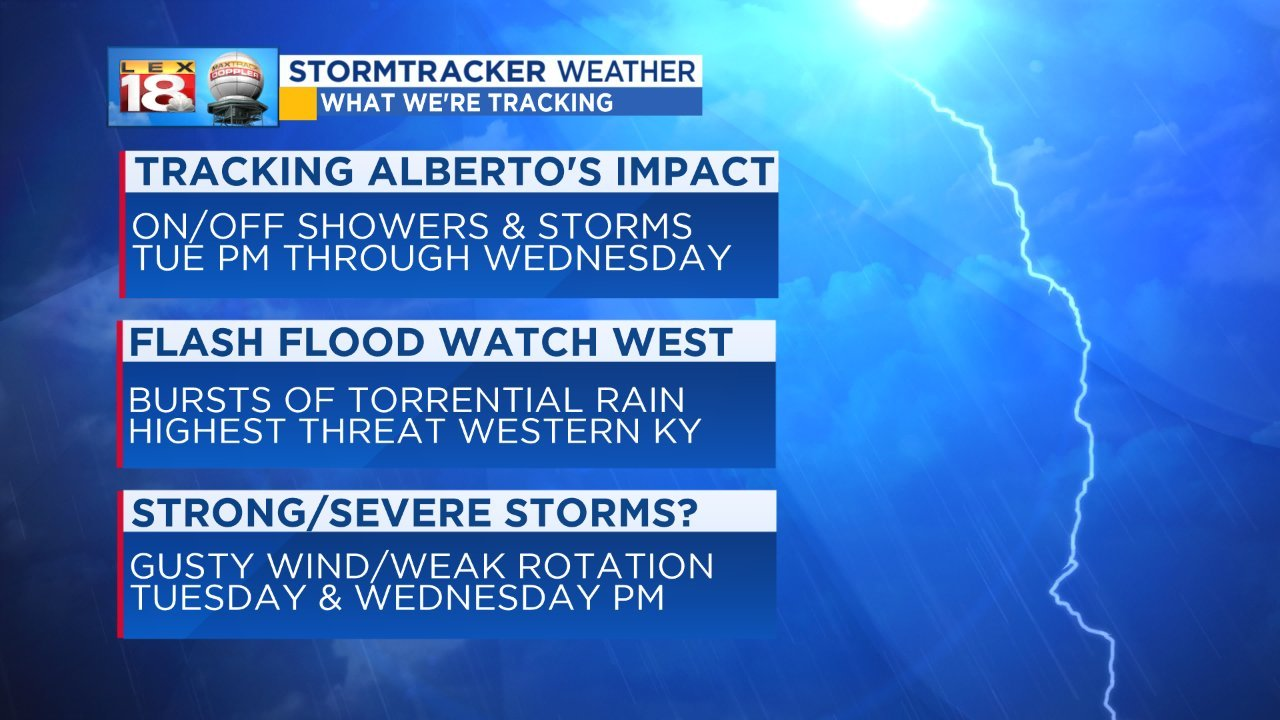 Storm Team 11 Forecast: Rain And A Few Storms Possible Tomorrow - Watching Flooding Risk